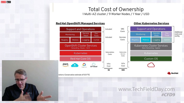 screenshot from the presentation showing Red Hat OpenShift Managed Services